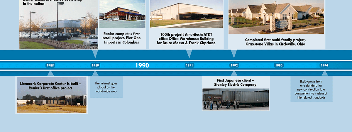 Between 1988 and 1994, Renier built the first Lexus dealership in the nation, completed its first retail project, its first corporate center project, its first multi-family project and its 100th overall project.